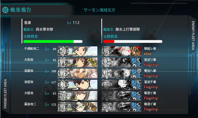 艦これ5-5-10