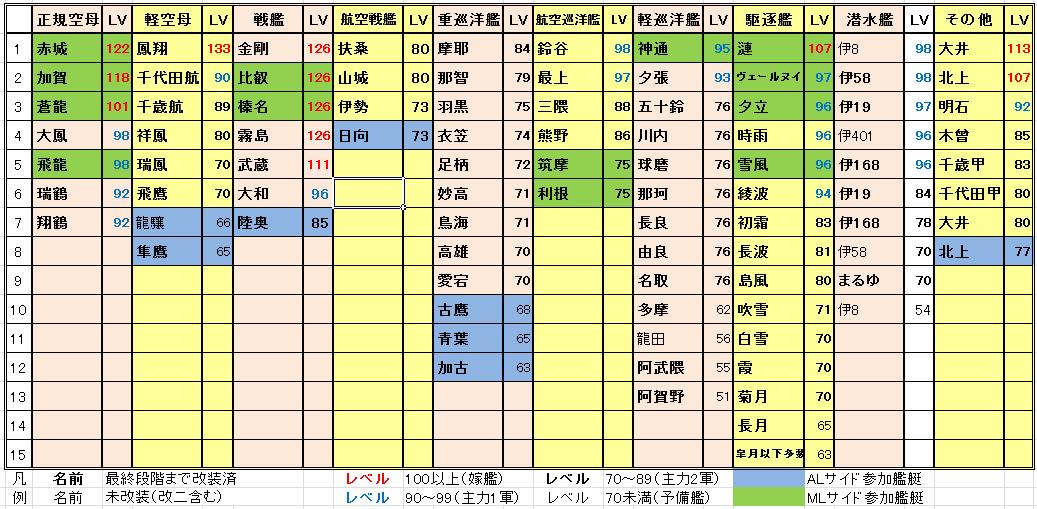 艦これ・夏E-4-12