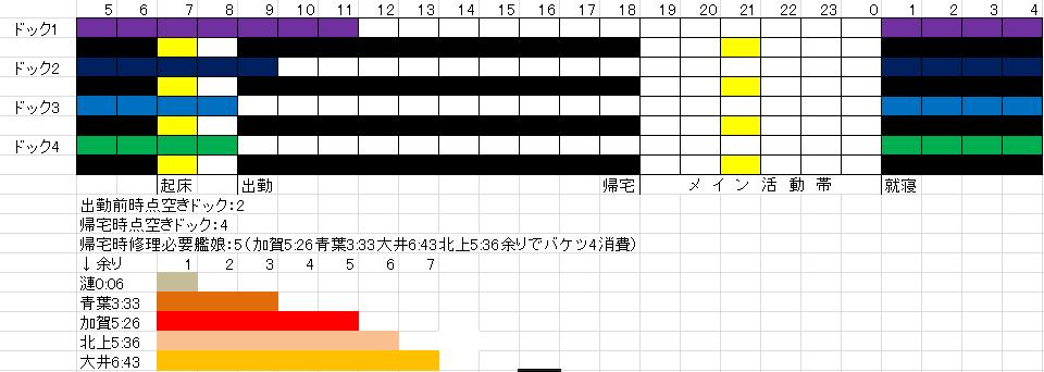 艦これ・講座32.png