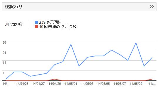 20140514検索表示