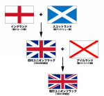 450pxflags_of_the_union_jack_jp.png