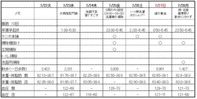 チェック表