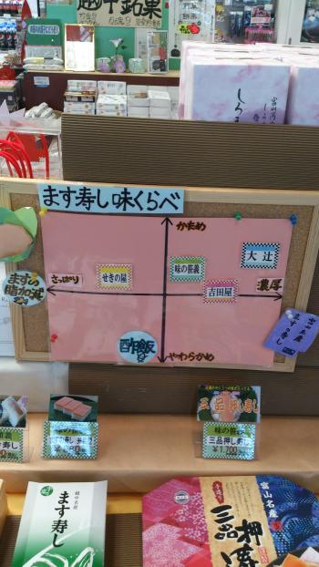 鱒寿司+(1)140905