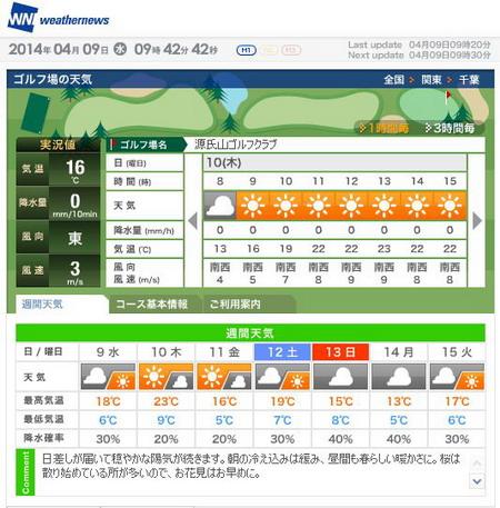 源氏山天気