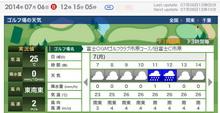 富士OGM天気01