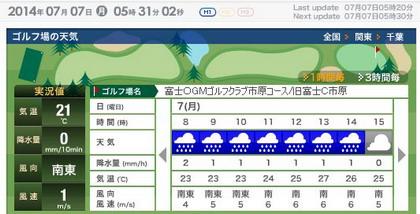 富士OGM天気03