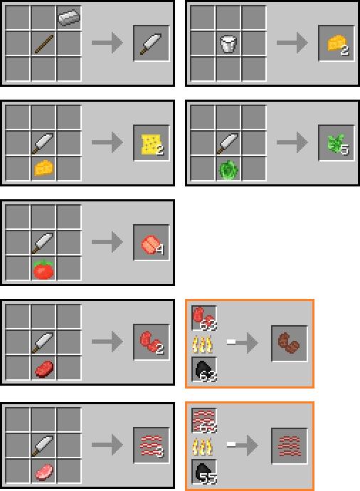 The Kitchen MOD-2