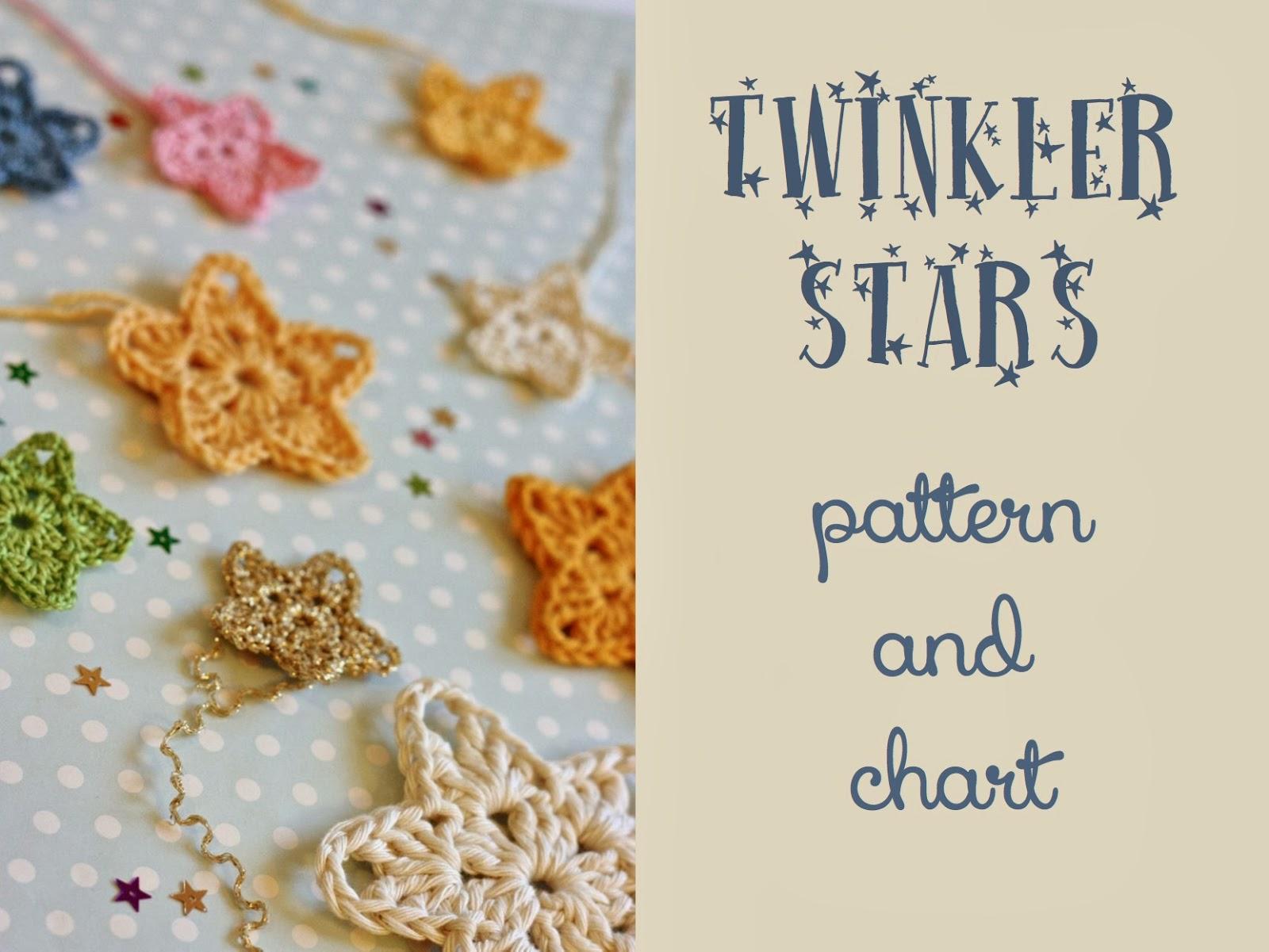 Twinkler Stars