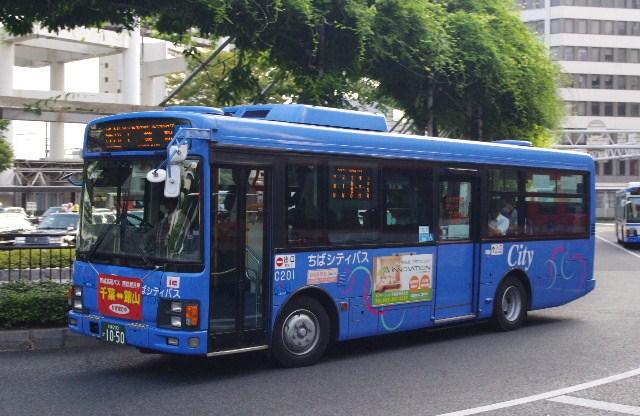 C201-821