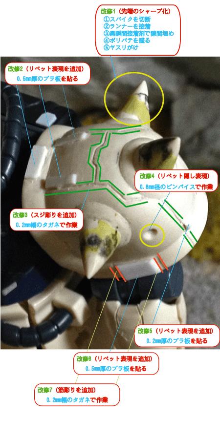 HG F2ザク(左肩の改修)