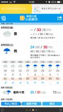 あ、明日の予報、雨に変わった(´・ω・`)