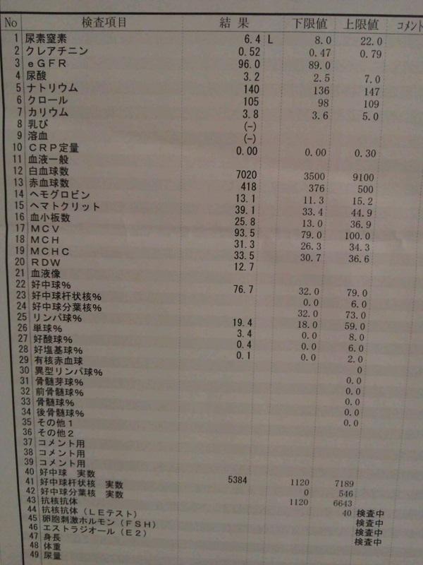 20140821用・検査結果