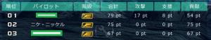 初動でトップに躍り出る部隊員たち、1位henr、3位ruさん