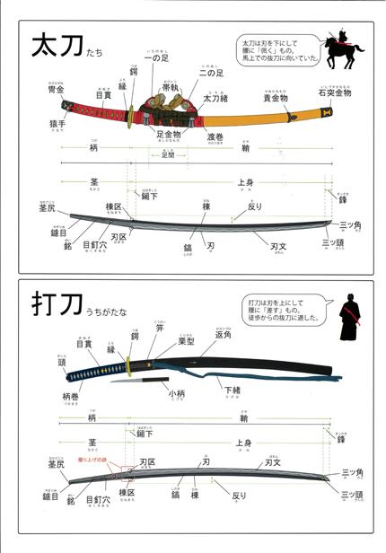 日本の武具0522~0715-2