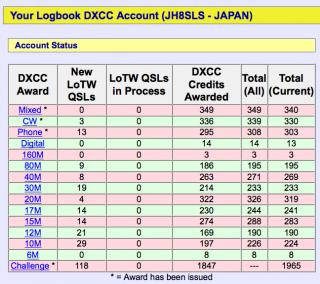 DXCC2014-1