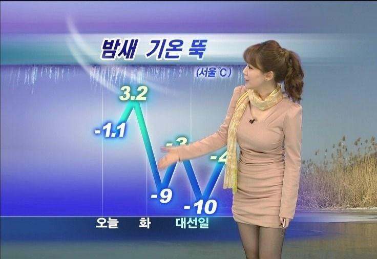 韓国キャスター2