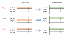 dstc_transfer_pattern_1.png