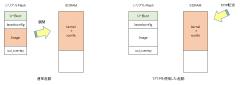 sirial_Flash-SDRAM.png