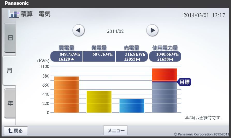 積算電気201402