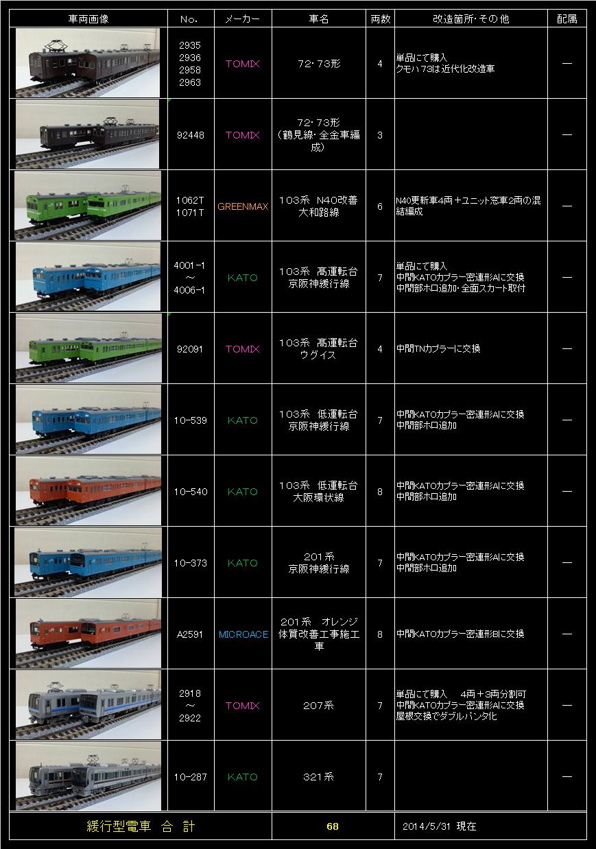 緩行形電車リスト