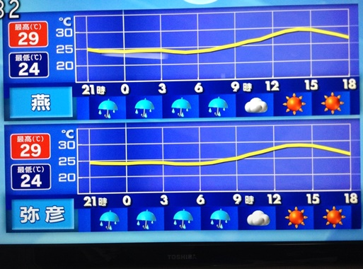 20140823の天気予報