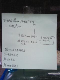 T-TOPプロナス血統構成