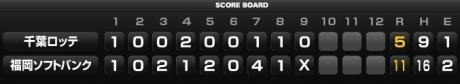 score_20140328.jpg