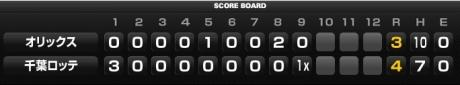 score_20140819.jpg