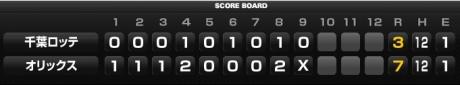 score_20140827.jpg