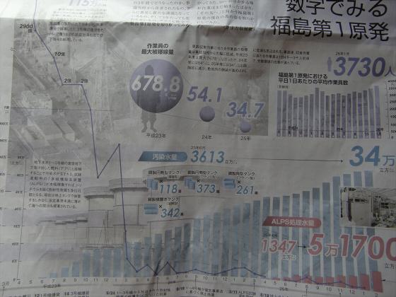産経新聞14-3・4-08