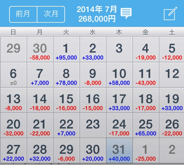 平成26年7月収支