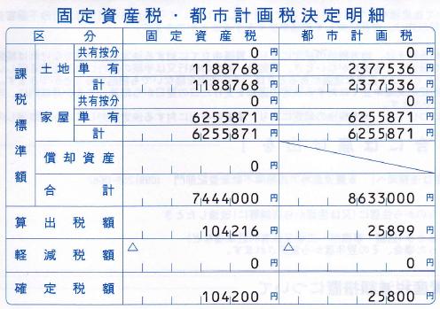 H26固定資産税納税通知書