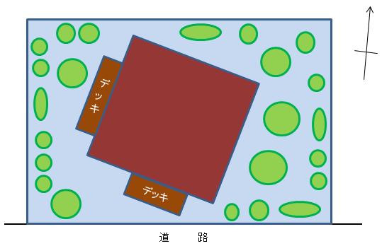 シンケン植栽図