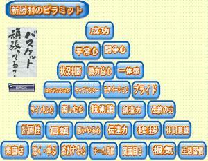 譁ー繝斐Λ繝溘ャ繝雲convert_20140520102928