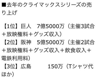 20141006