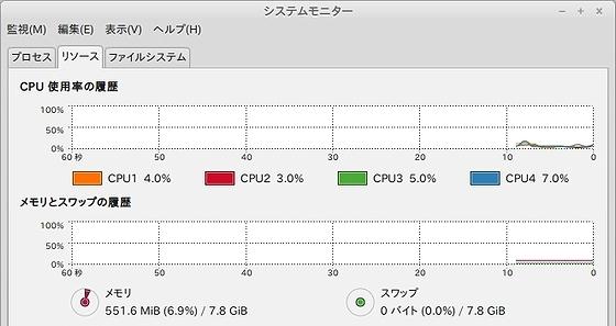 LinuxMint17RC_sysmon_1st.jpg