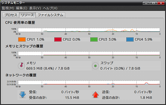 LinuxMint17RC_sysmon_2nd.png