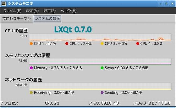 sysmon_LXQt_LM17.jpg