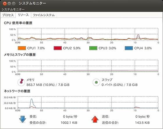 sysmon_LXqt_performance.jpg