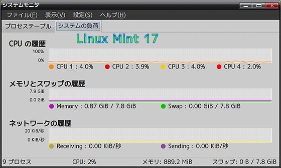 sysmon_LinuxMint17.jpg