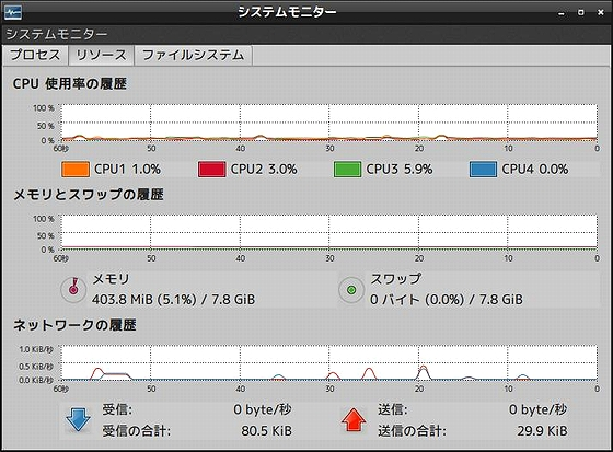 sysmon_ZorinOS9_LXDE_idle.jpg