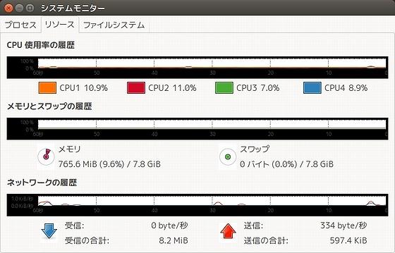 sysmon_ubuntu1410.jpg