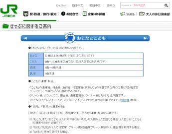 新幹線乗車券、特急券 6歳未満(幼稚園児など幼児、乳児)は無料