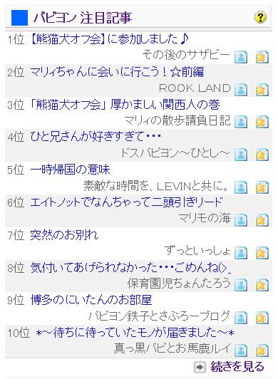 パピヨン注目記事20140520