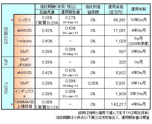 国内株式まとめ140201