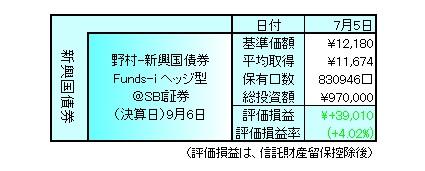 新興国債券140701