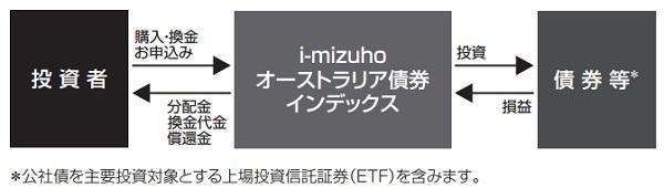 i-mizuho3.jpg