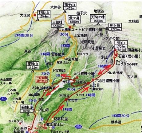 1 大山登山ルート
