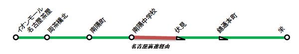 栄南陽高速線