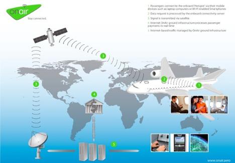 ANAも機内でインターネット接続サービスを開始!